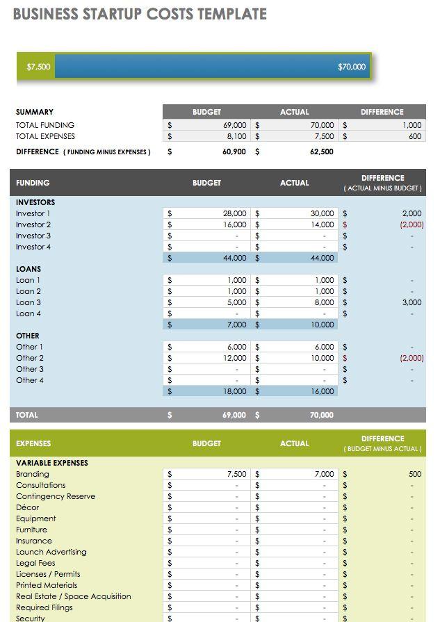 Free Restaurant Startup Costs Spreadsheet