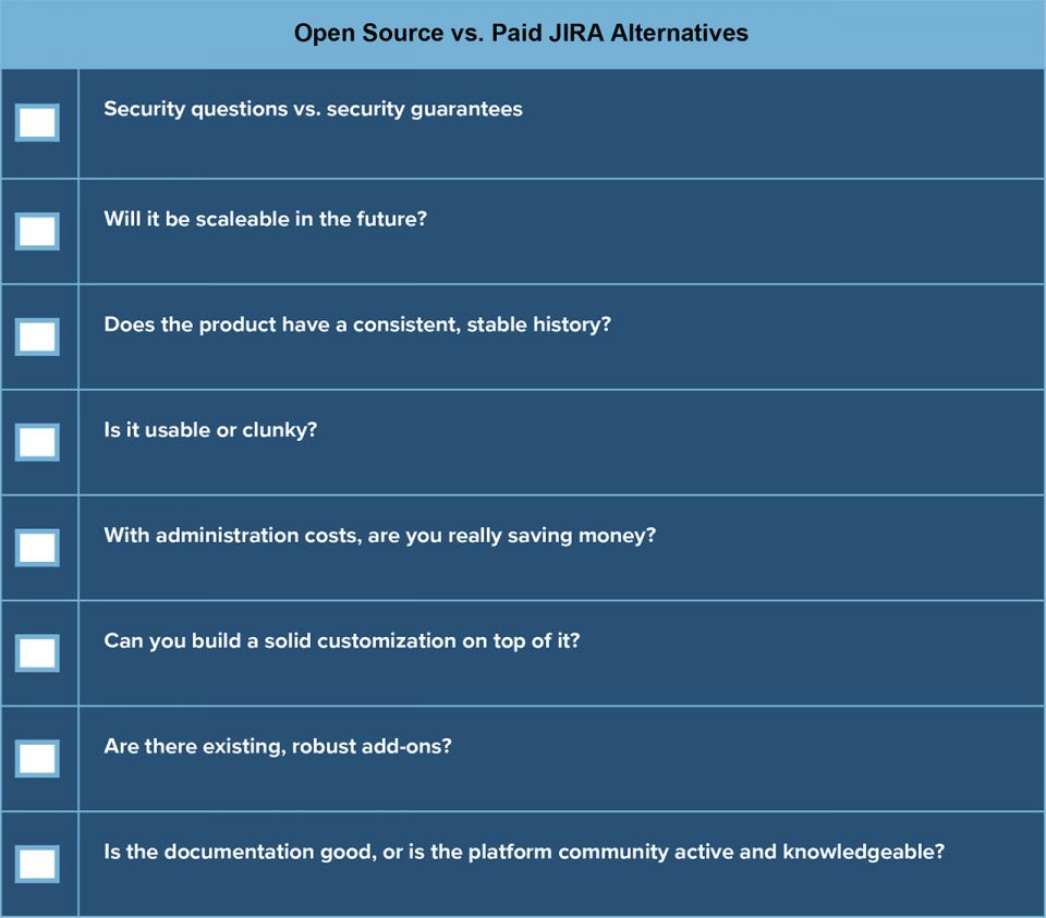 How to Select a JIRA Alternative | Smartsheet