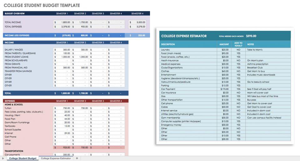 image regarding Free Printable Monthly Budget named No cost Regular Spending plan Templates Smartsheet