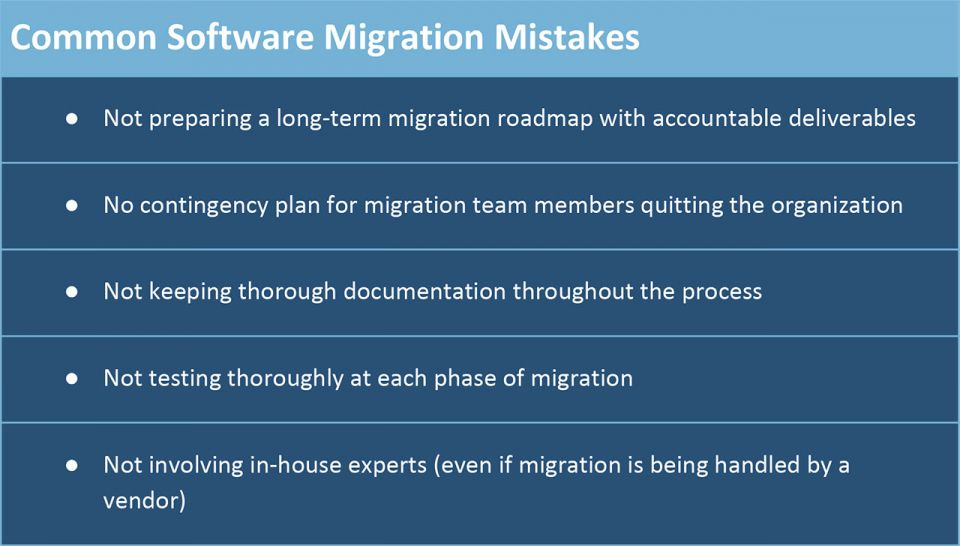 Checklists and Tools for Software Migration Planning | Smartsheet