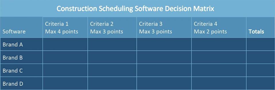 How to Pick Construction Schedule Software | Smartsheet