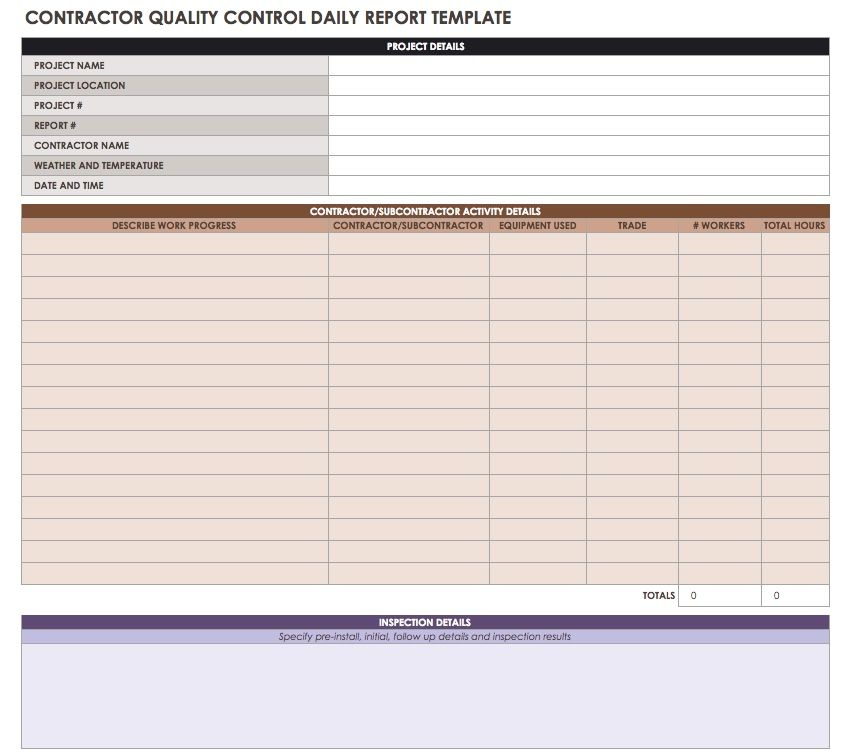 Construction Daily Reports Templates Tips Smartsheet