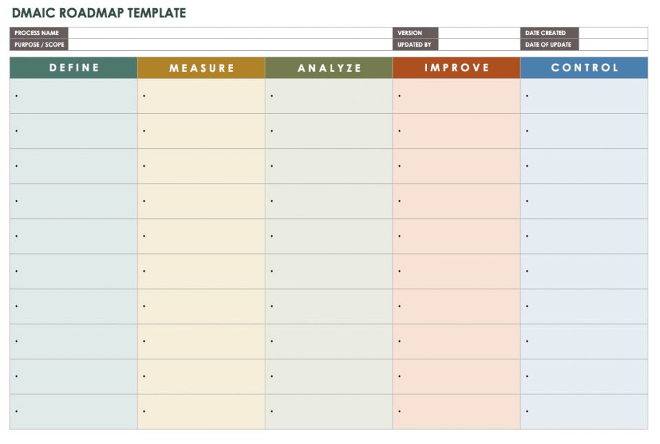 Beginner's Guide to Six Sigma | Smartsheet