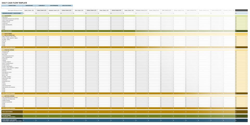 free cash flow statement templates
