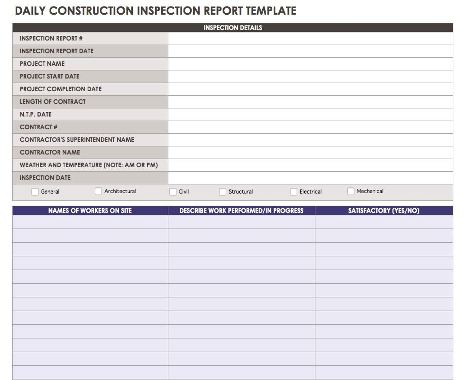 construction site visit report template.html