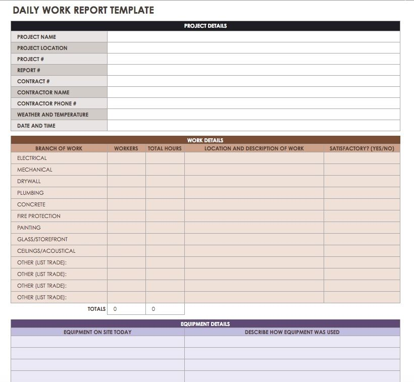 construction daily reports templates   tips