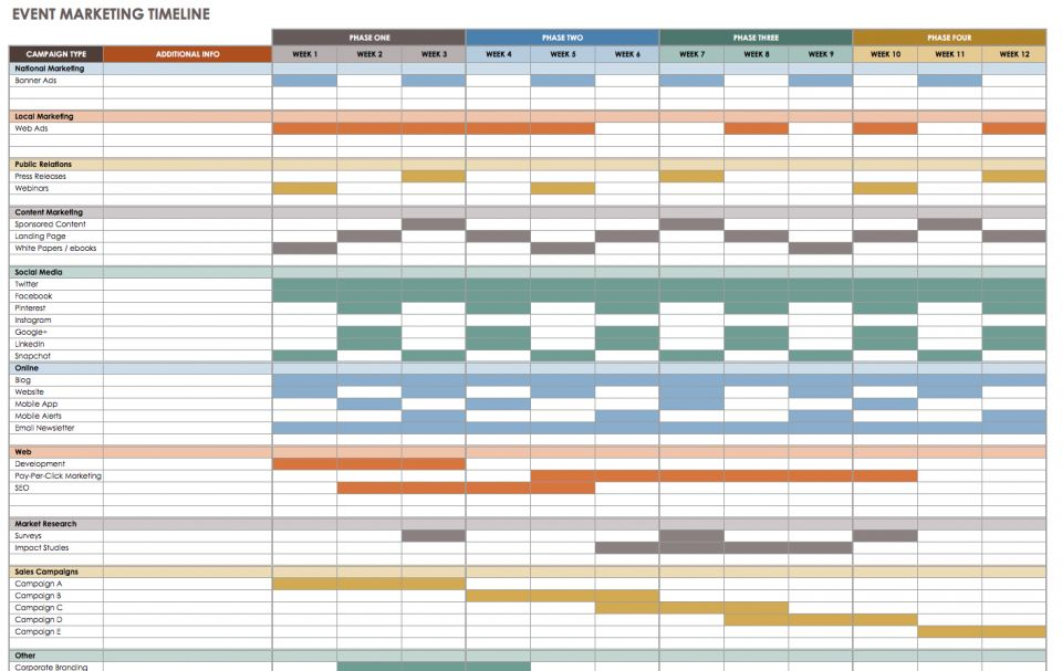 Product Development Timeline Template Excel from www.smartsheet.com