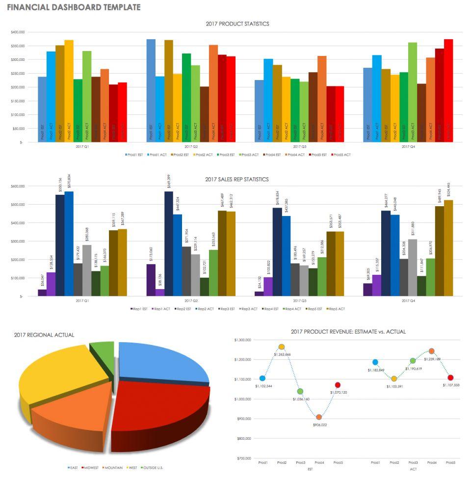 Free Startup Plan, Budget & Cost Templates | Smartsheet
