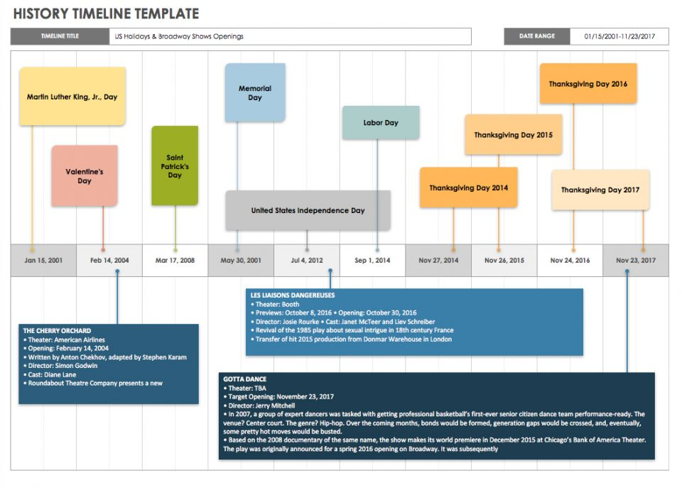 graphic about Art History Timeline Printable named Totally free Blank Timeline Templates Smartsheet