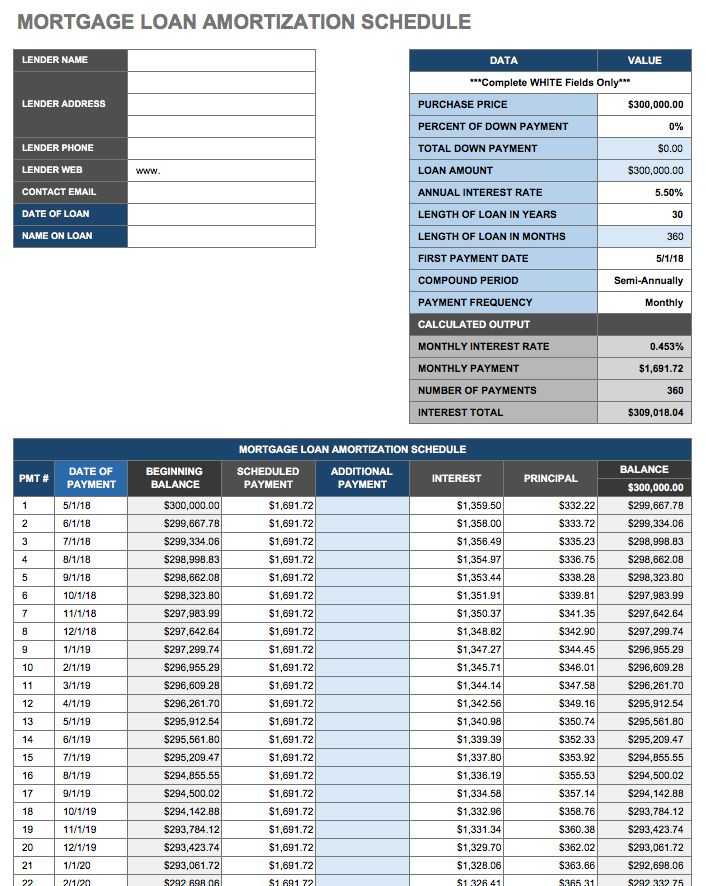 Mortgage Loan Amortization Calculator Schedule Template