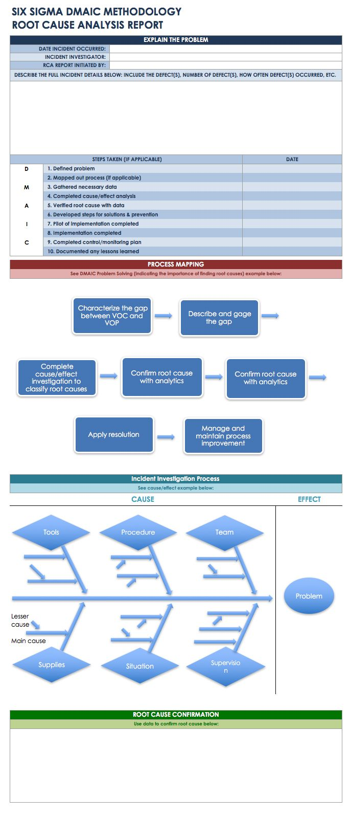 The Complete Guide to Lean Project Management | Smartsheet