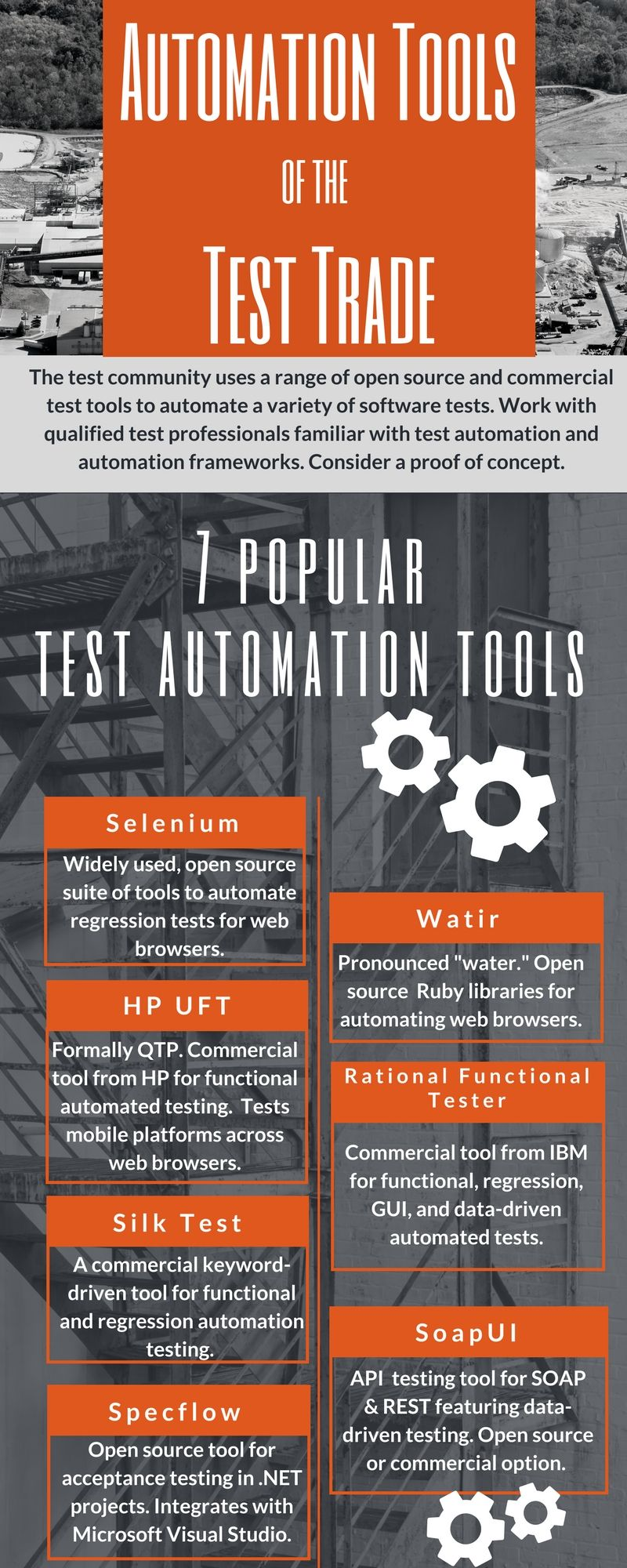Software Automation Testing Basics |Smartsheet