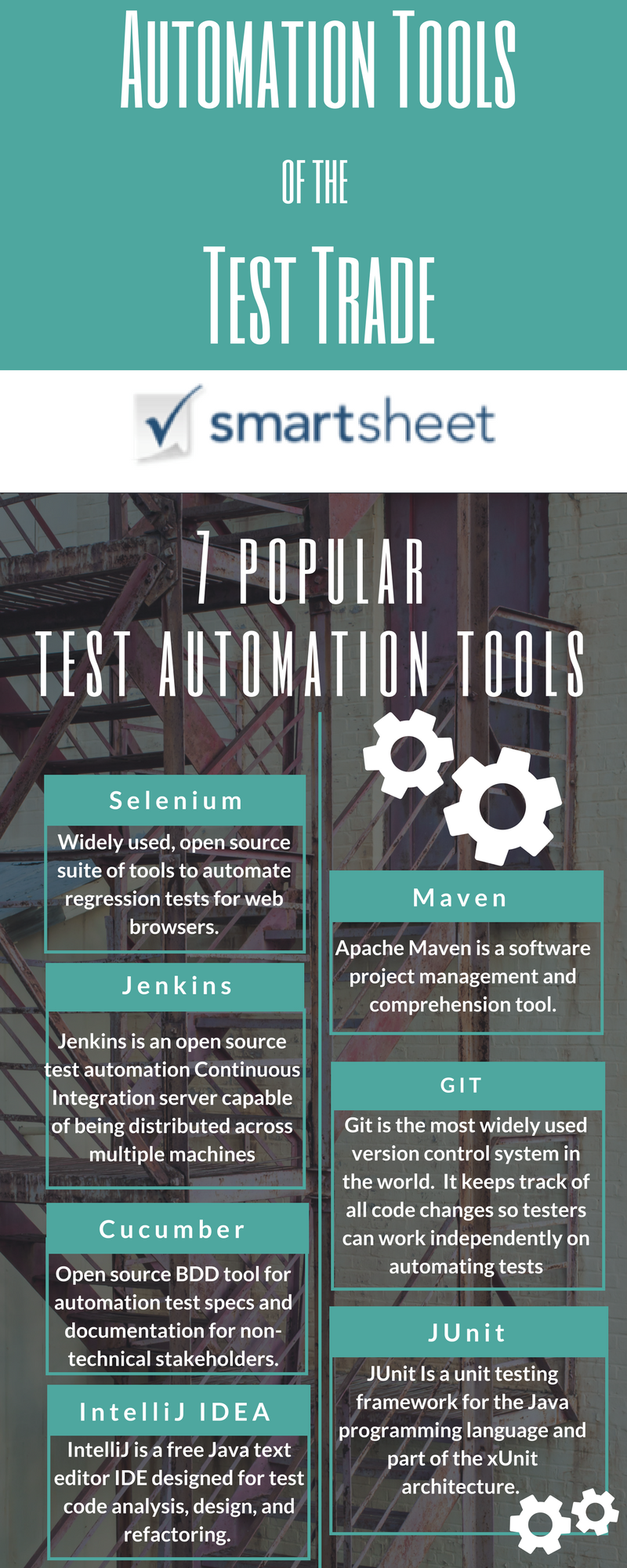 Explore Software Automation Tools and Trends | Smartsheet