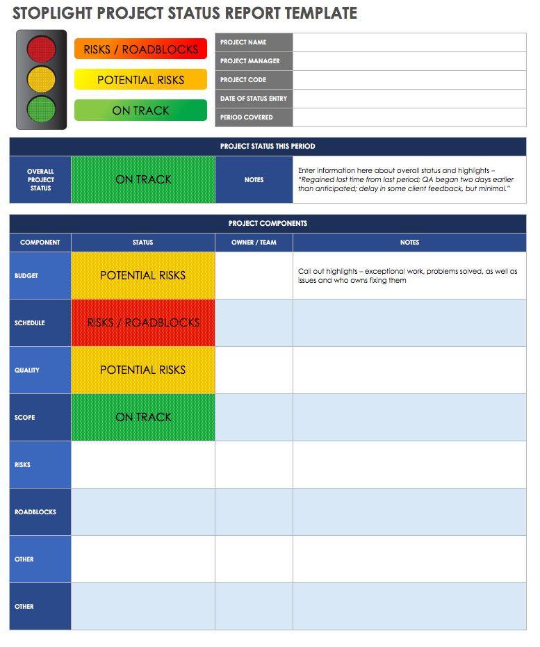How to Create an Effective Project Status Report | Smartsheet