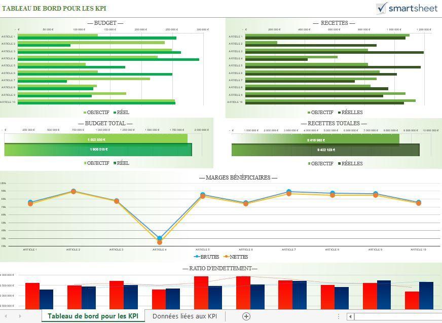 Modeles De Tableaux De Bord Excel Gratuits Smartsheet