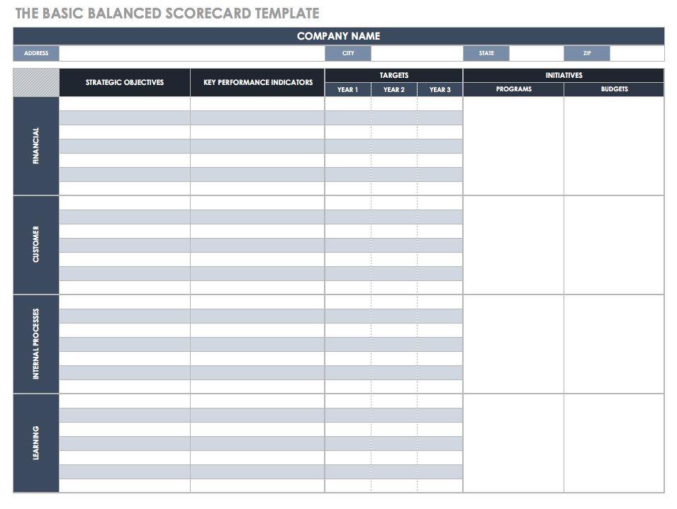 supplier scorecard template exle.html