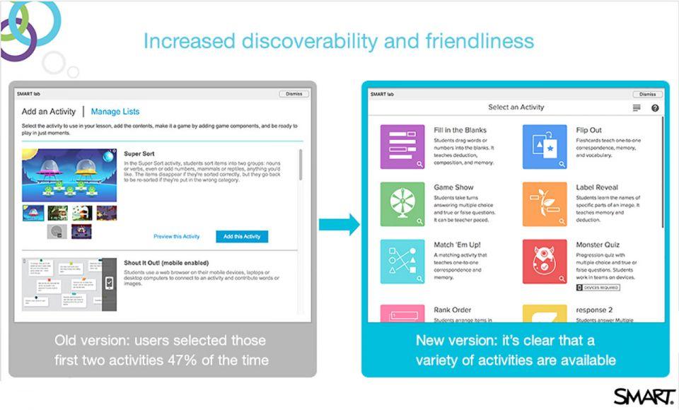 Smartlab discoverability