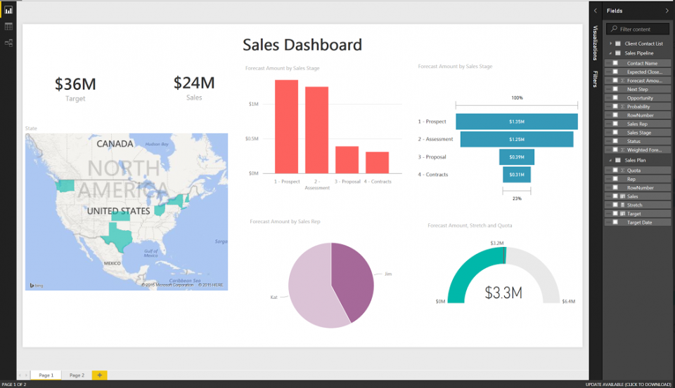 Sales Dashboard Templates and Examples | Smartsheet