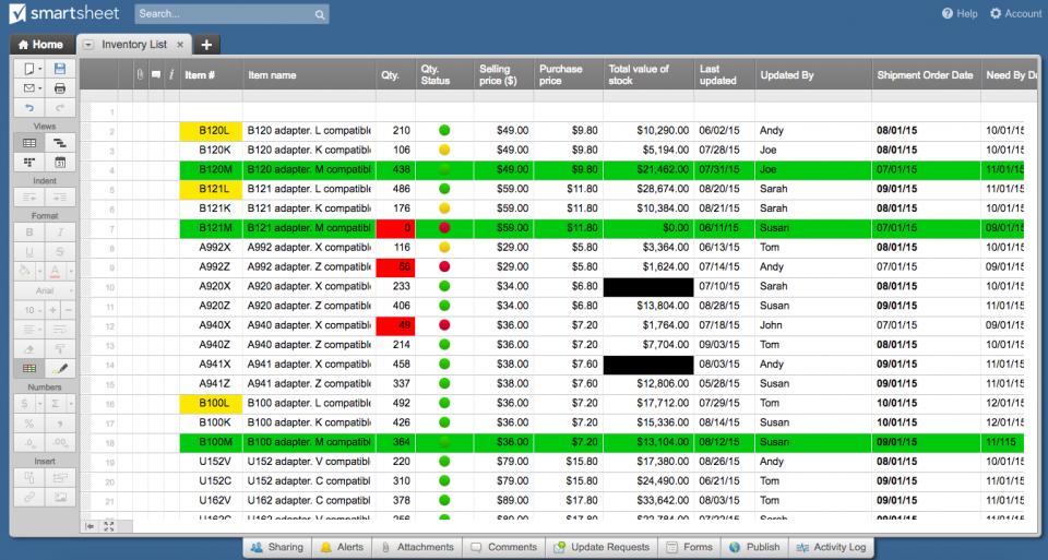 conditional formatting changes updates Smartsheet