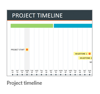 Conference Planning Timeline Template | How To Make An Excel Timeline Template