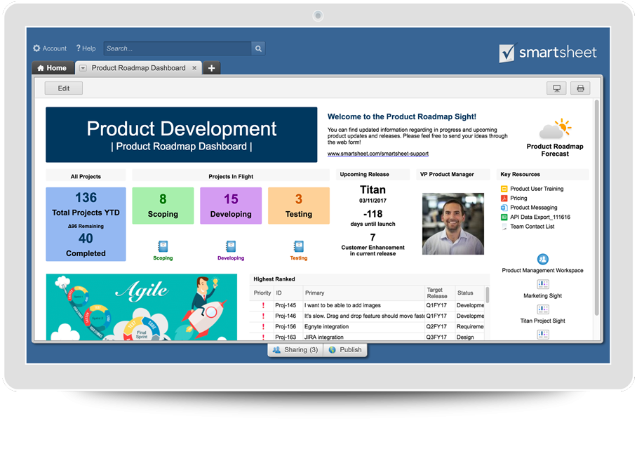 Product Development Process 101 | Smartsheet