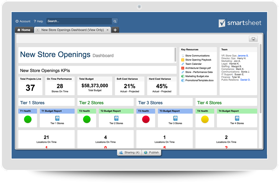 Retail Management System Solution Guide |Smartsheet