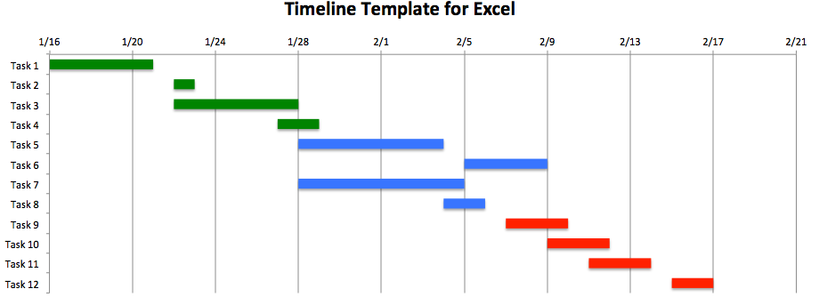 How To Make An Excel Timeline Template - Microsoft excel timeline template