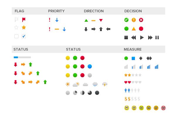 Symbols in Smartsheet