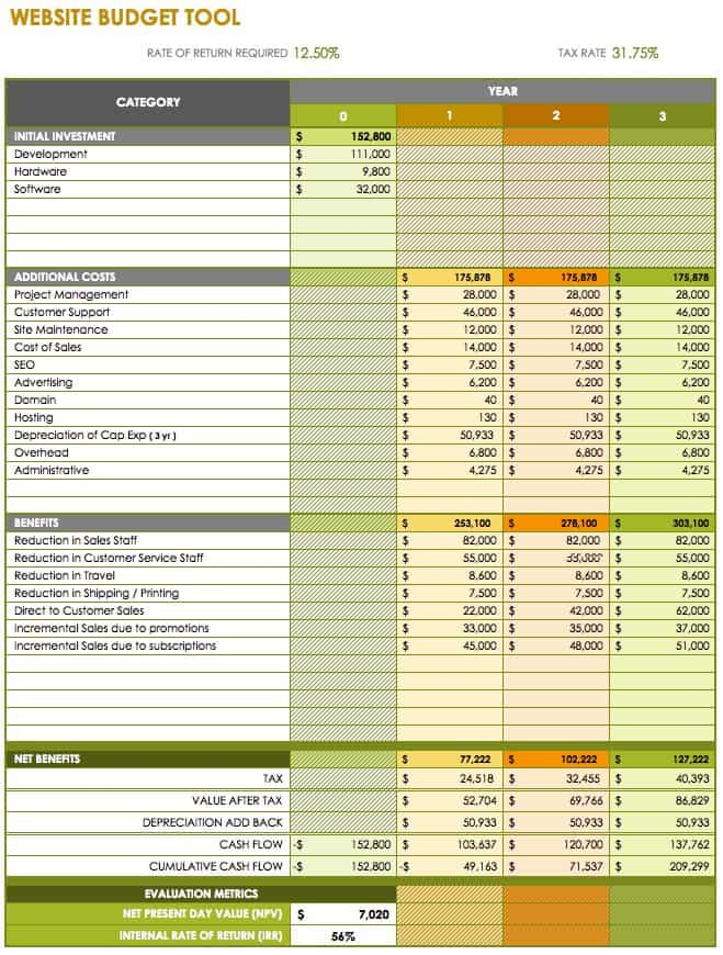 12 free marketing budget templates smartsheet. Black Bedroom Furniture Sets. Home Design Ideas